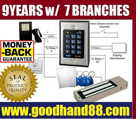 Fingerprint Door Lock - Biometrics & Fingerprint Time Philippines
