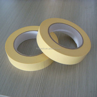 beautiful wallpapers Masking Tape alibaba sign in