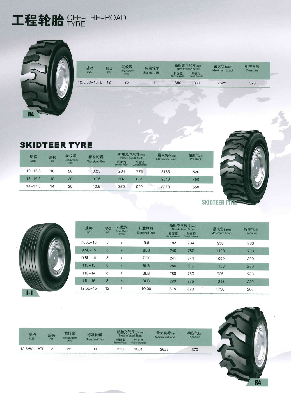 agricultural tractor tyre