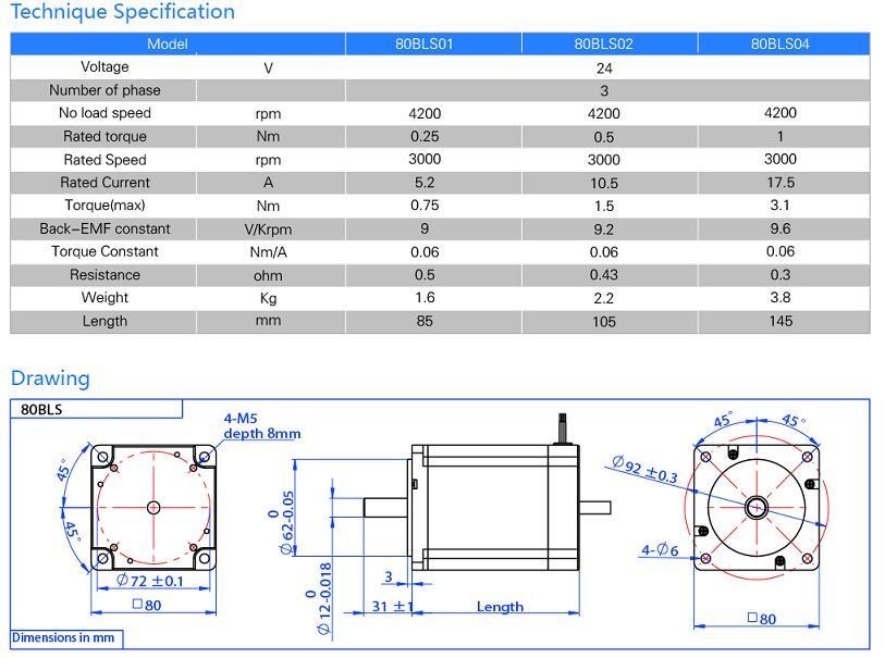 Size 80mm 3 Phase Bldc Motor 150w 200w 300w Ip55 View