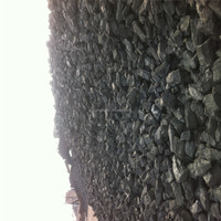 Metallurgical Coke/Foundry Coke with High carbon Low ash Good quality and Best price