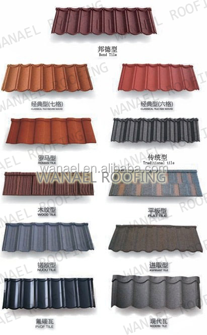 Durability spanish red color roofing tile types of for Types of roof covering materials