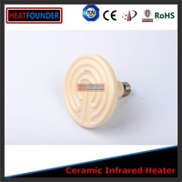 High powerful ceramic infrared heater elements