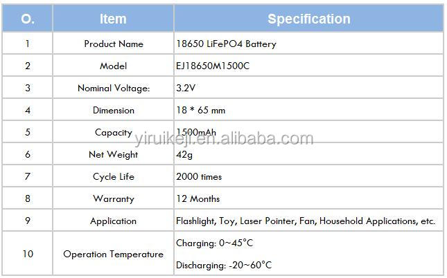 IFR 18650 3.2V 1500mAh Rechargeable Cylindrical LiFePo4 Battery Cell 18650 Lithium Iron Phosphate for Solar Street Light