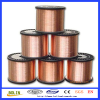 stainless steel copper coated wire / rfid blocking conductive fabric / x-ray shielding copper mesh (free sample)