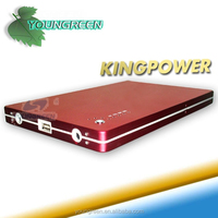 High Quality Portable 20000mAh Power Bank Charger