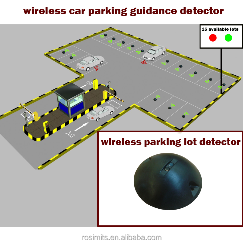 Wireless car parking guidance detector for parking lots management system