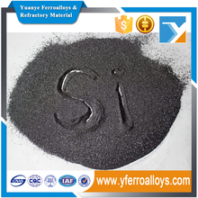 Low silicon iron powder