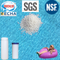 chemicals for swimming pools water