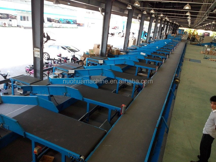 sortation system/sorting conveyor