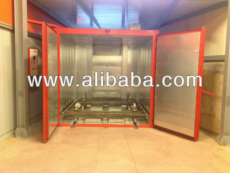 Batch type powder coating ovens