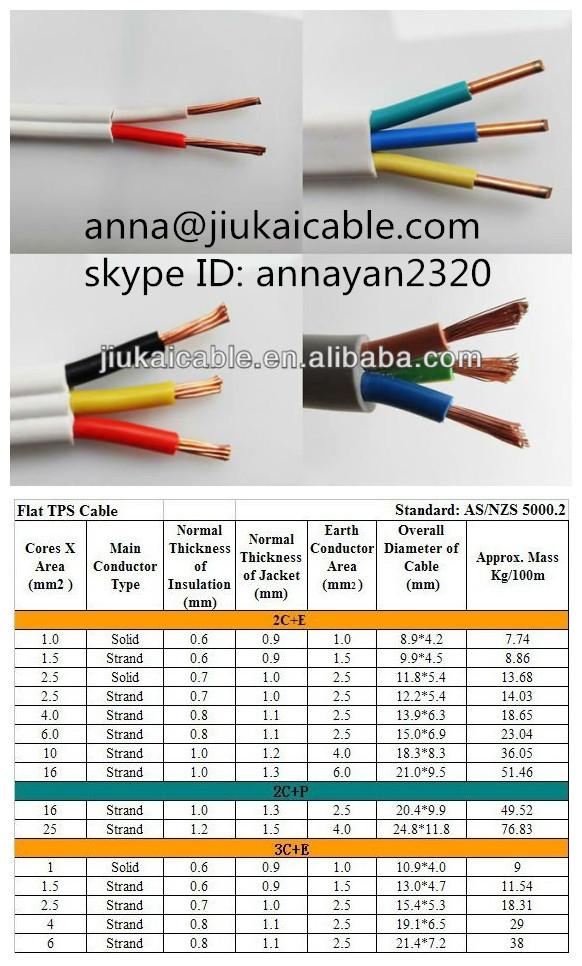 Flat Tps Cable : Australia standard energy cables flat tps copper c non