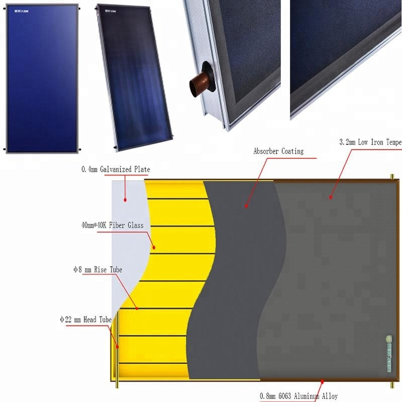 SHe-BE Laser Welding Most Efficient Flat Plate Solar Thermal Collectors In China Power Saving Water Heater