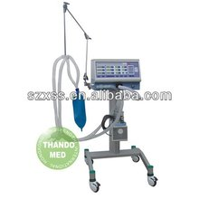 portable medical ventilators brands