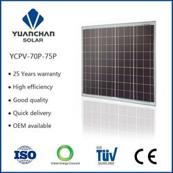 Special and mini low-lying price 70 watt polycrystal photovoltaic panels with ISO CE TUV