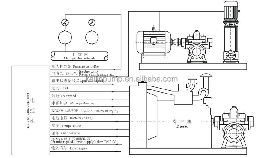 Diagram  Waterous Fire Pump Engine Diagram Full Version
