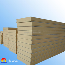 PU Sandwich <strong>panels</strong> with Good Price