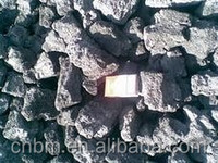 HOT SALE!!! high quality low ash different specifications GREEN petroleum coke/ PET coke
