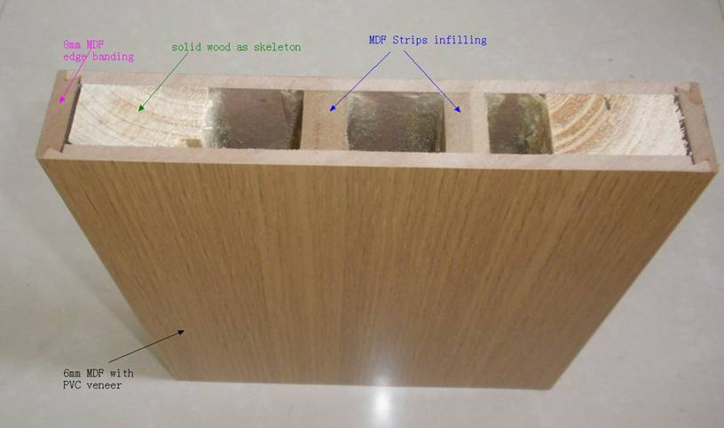 Afol Ply Door Skin To Make Ply Doors Plywood Doors
