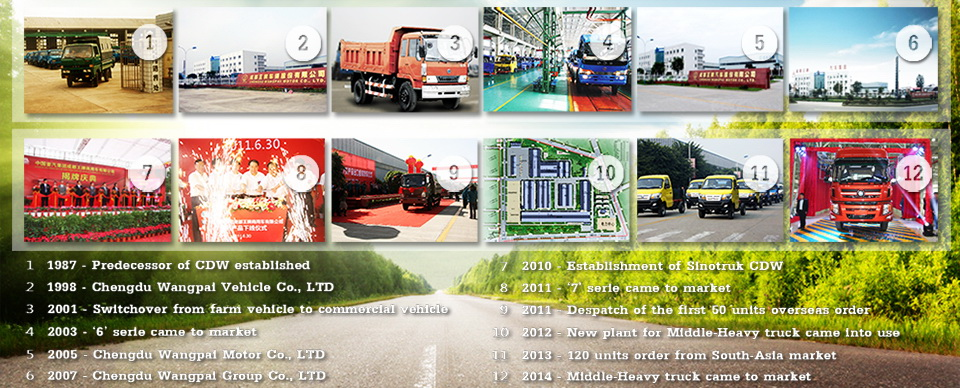 China Suppliers Sinotruk Cdw Small 3seats Euro Diesel 8 Ton Tipper ...