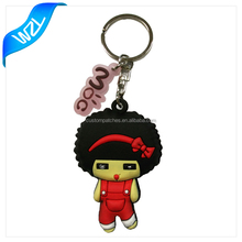Wholesale Cheapest PVC rubber plastic keychains