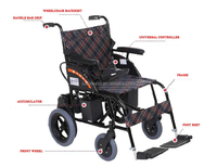 New Style Fashion Design Wheel Chair With Best Price For Sale