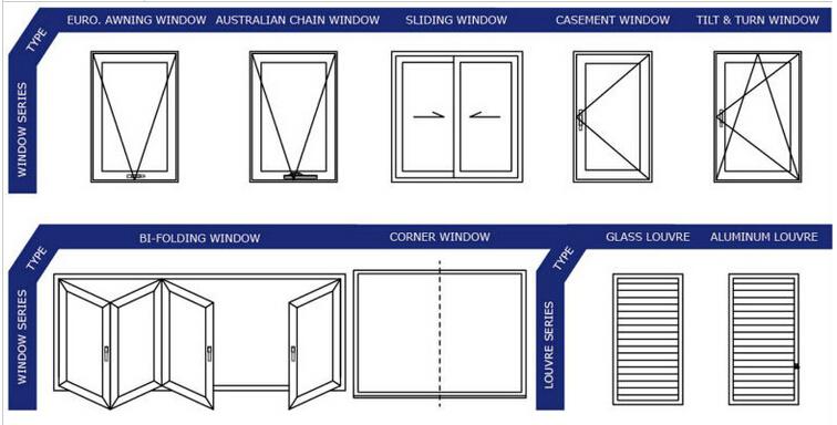 Australian standard thermal break double glazed aluminum for Types of sliding glass doors