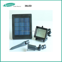 Home Solar Powered Wireless Security Systems