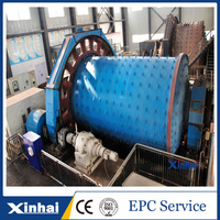 China Mining Machinery Ball Milling Equipment , Ball Mill Plans