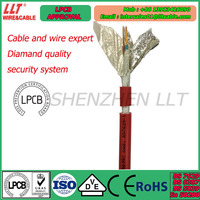 High performance of Mechanical property fire rated cable UK standard 2c 1.5mm fire resistant cable
