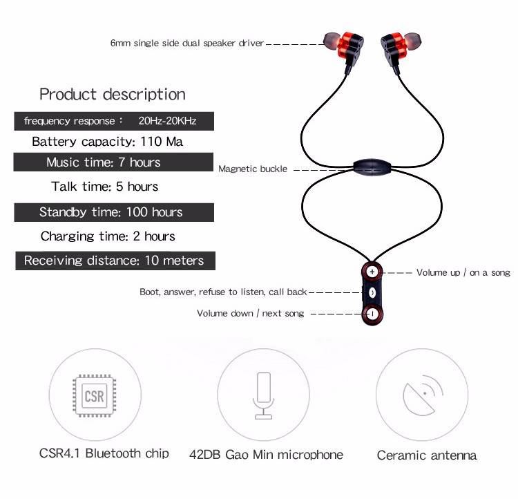 High Quality Bluetooth Sporting Earphone Sport Wireless Headset