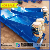 Large capacity GZG series Double Motor Vibrating Feeder