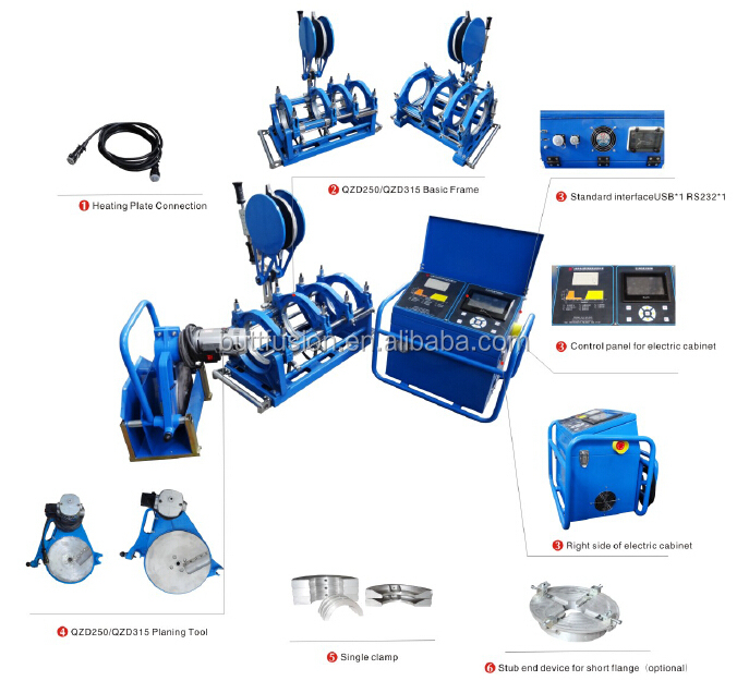 FULL-AUTOMATIC PLASTIC WELDING MACHINES QZD250/315/355