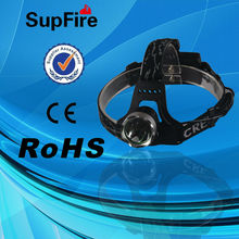 New Products 2014 hunting lamp head torch light led