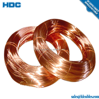 2.5mm2 4mm Enameled copper wire price