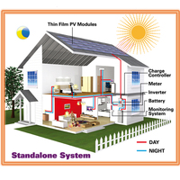 high efficiency 500w to 50kw solar power system for home use
