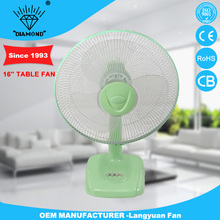 New design 16 inch outdoor portable mini table fan for wholesales