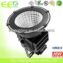 led parking lights for motorcycles/CREE CHIPS, IP65 outdoor, UL listed, 20000lm, 5 years warranty, Adjustable angle