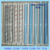 Hot super clear pvc plastic film, pvc roll 1mm 2mm 3mm