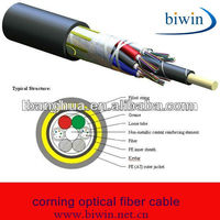 corning optical fiber cable