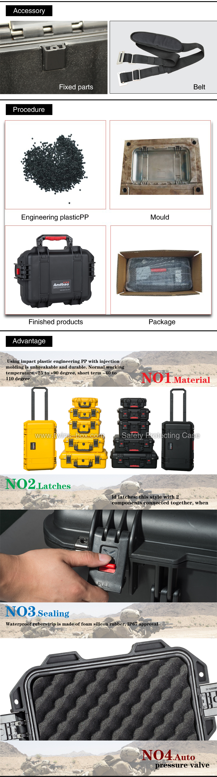 High-impact waterproof and shockproof gun case
