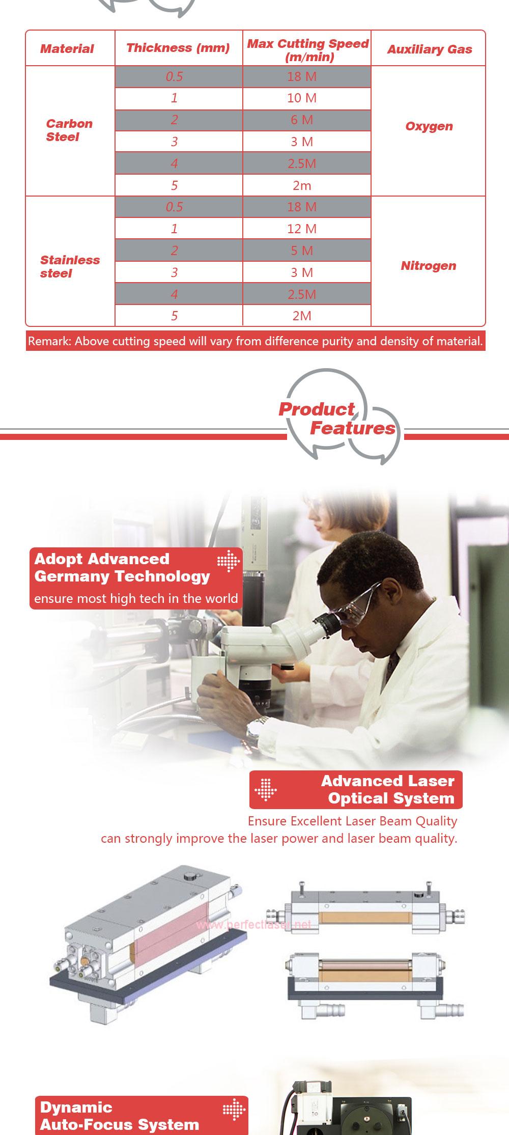 04 Perfect Laser-Fiber Laser Cutting Machine.jpg