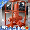 Professional hydraulic safety valve/ SSV/ high pressure relief valve for sale
