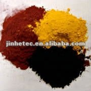 iron oxide for car paint color samples