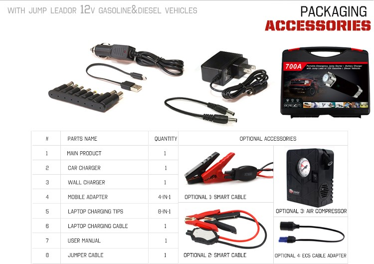 Factory price Torch jump starter 650A peak with high capacity 10500mAh/ 38.85Wh