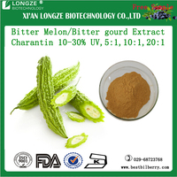 Spray Dried Bitter Melon Powder Extract 5:1 10:1 20:1 Bitter gourd Extract Powder Momordica Charantia Linn. Extract
