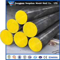 China manufacturer steel round c45n forged steel