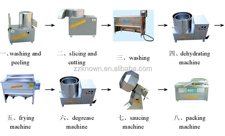 small potato chips making machine/french fries line equipment for sale