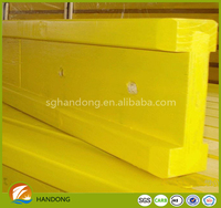 china supply H20 plank beam for construction & real estate