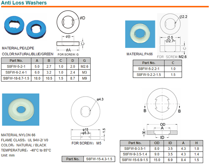 Anti-loss Washers Plastic Nylon Washer Nylon Lock Washer Plastic ...